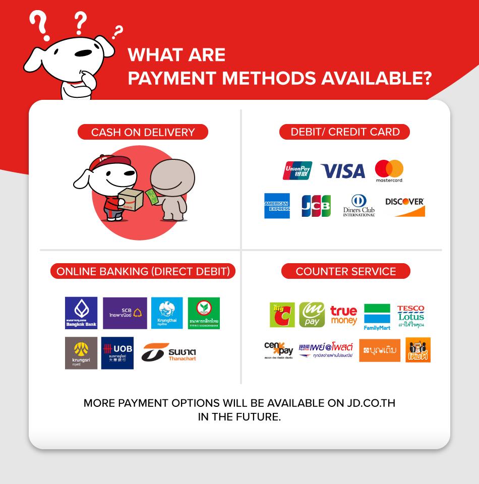 Payment Method_EN